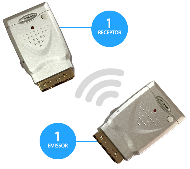 Emissor-Receptor Sinal A/V + IR 2,4GHz (MINI) - PRO BASIC