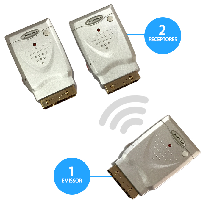 Emissor - 2 Receptores Sinal A/V + IR 2,4GHz (MINI) - PRO BASIC